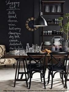 perete negru - creativitate